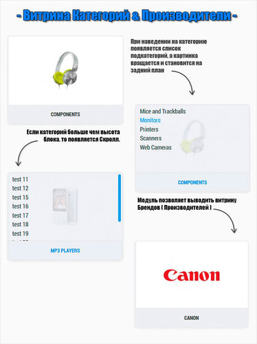 Витрина категорий & Производители