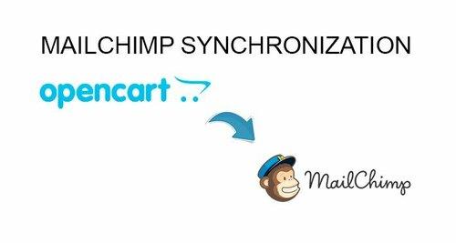 Mailchimp синхронизация
