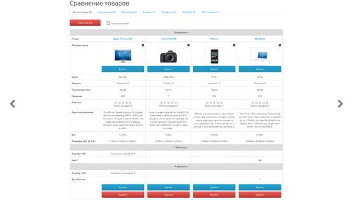 exCompare - расширенные возможности для сравнения товаров