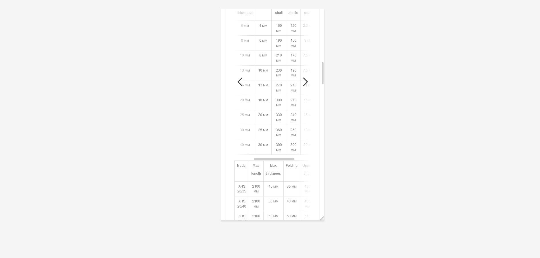 ScanScrollTable/Адаптивные таблицы для сайта